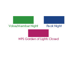 green = value/member night, blue = peak night, pink = event closed